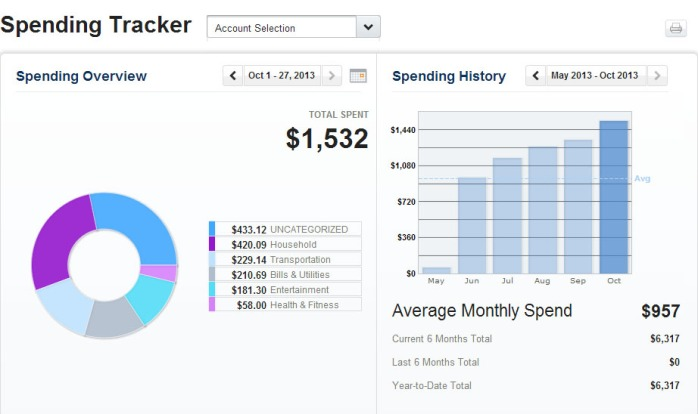 spendingtracker
